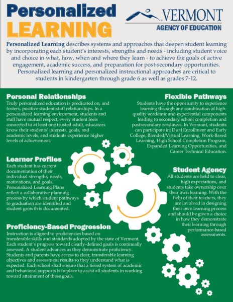 Personalized Learning | New England Secondary School Consortium